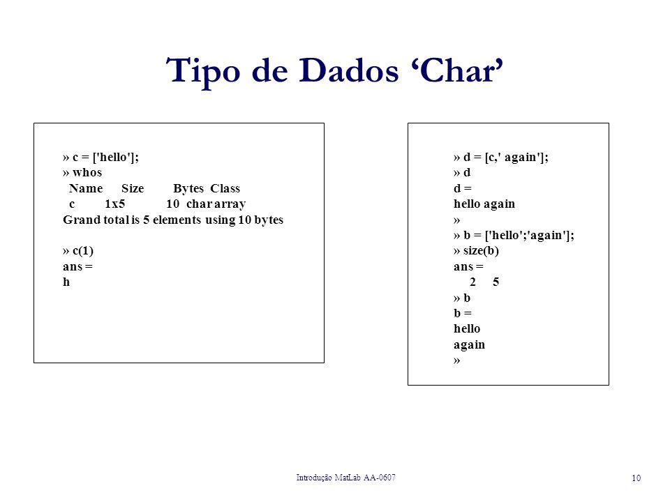 Tipo de Dados 'Char' » c = [ hello ]; » whos Name Size Bytes Class